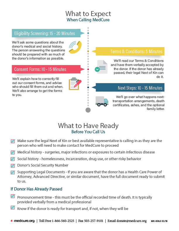 What to Expect and What to Have Ready When You Call MedCure - Body Donor Registry Timeline