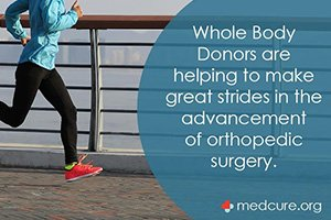 Spotlight: Advancements in Orthopedic Medicine